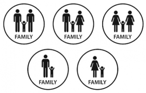 Image showing the families