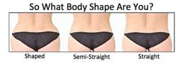 Image showing whether you're shaped, semi-shaped or straight