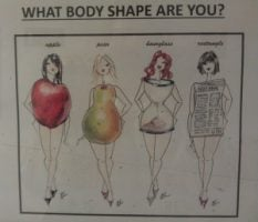 sexist poster showing body shapes