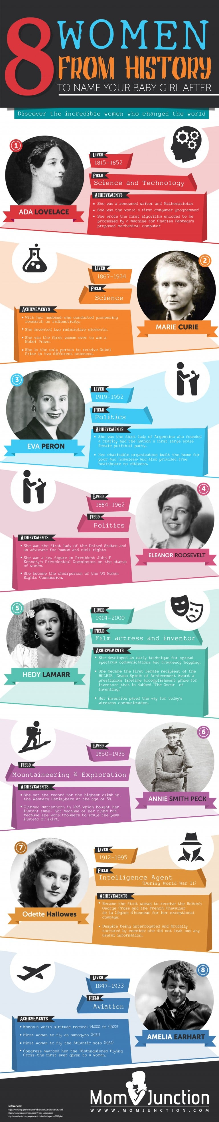 Infographic with wise women