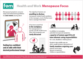 Faculty of Occupational Medicine Menopause focus